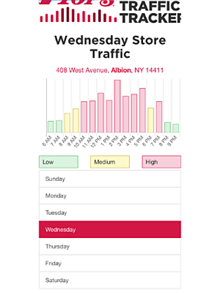 webstop traffic tracker