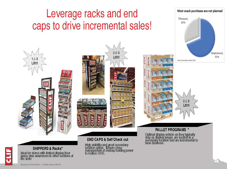 Clif Bar Merchandising