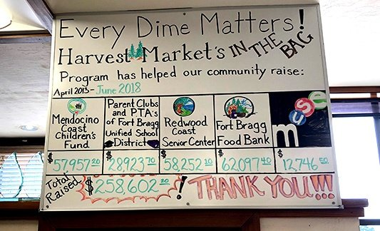 White board of Donation progress for an IGA store